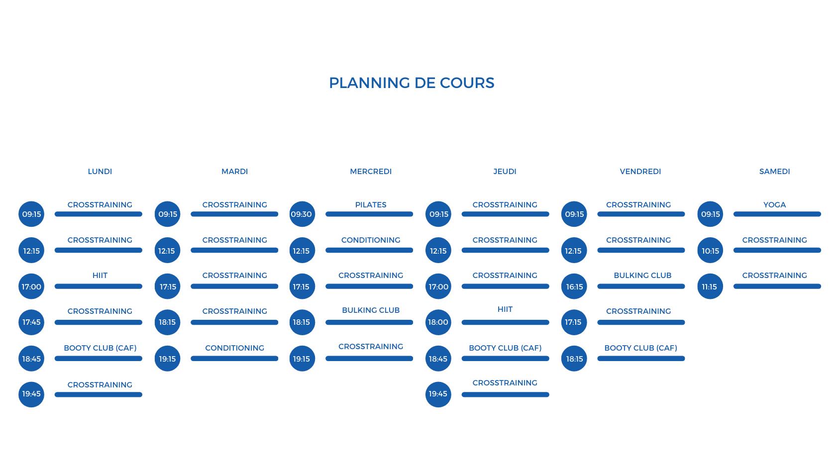 Planning La Salle